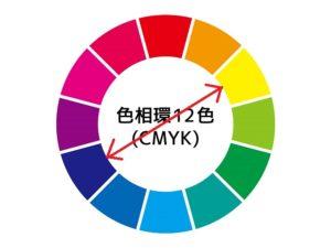色相環.2.2